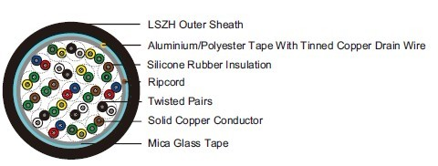 300V Mica+LSZH Insulated & LSZH Sheathed Fire Alarm Cables