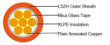 FFX300 05mRZ1-R (CU/MGT+XLPE/LSZH 300/500V Class 2)
