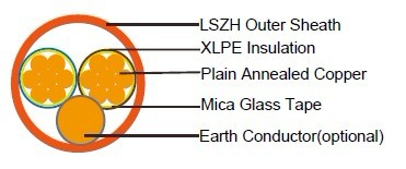 FFX200 05mRZ1-R ( CU/MGT+XLPE/LSZH 300/500V Class 2)
