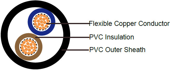 PVC Sheathed Power Cables