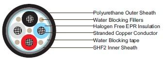 water blocked P18 RU