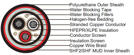 Water Blocked P19 or P19/P21 RFOU 12/20KV