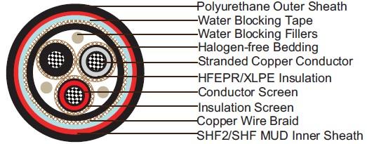 Water Blocked P2 or P2/P9 RFOU/TFOU 3.6/6KV
