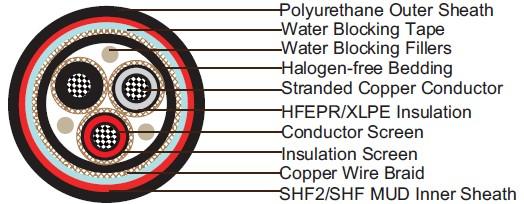 Water Blocked P3 or P3/P10 RFOU/TFOU 6/10KV