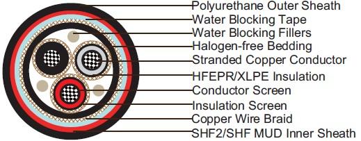 Water Blocked P4 or P4/P11 RFOU/TFOU 8.7/15KV