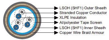 MRE-2X(St)HCH 150/250V XLPE Insulated, LSOH (SHF1) Sheathed, Overall Screened & Armoured Flame Retardant Instrumentation & Control Cables (Multipair/Multitriple)