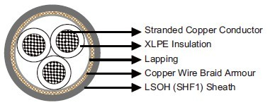 MRE-2XCH 150/250V XLPE Insulated, LSOH (SHF1) Sheathed, Armoured Flame Retardant Instrumentation & Control Cables (Multicore)