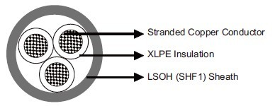 MRE-2XH 150/250V XLPE Insulated, LSOH (SHF1) Sheathed Flame Retardant Instrumentation & Control Cables (Multicore)