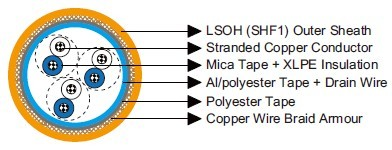 MRE-M2X(St)CH 150/250V Mica Tape + XLPE Insulated, LSOH (SHF1) Sheathed, Overall Screened & Armoured Fire Resistant Instrumentation & Control Cables (Multipair/Multitriple)