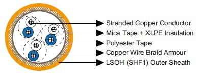 MRE-M2XCH 150/250V Mica Tape + XLPE Insulated, LSOH (SHF1) Sheathed, Armoured Fire Resistant Instrumentation & Control Cables (Multipair/Multitriple)