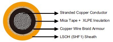 MFX300 0.6/1 kV Mica Tape + XLPE Insulated, LSOH (SHF1) Sheathed, Armoured Fire Resistant Power & Control Cables (Single Core)