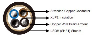 Armoured Flame Retardant Power & Control Cables (Multicore)