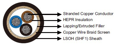MTX400 0.6/1 kV HEPR Insulated, LSOH (SHF1) Sheathed, Screened Flame Retardant Power & Control Cables (Multicore)