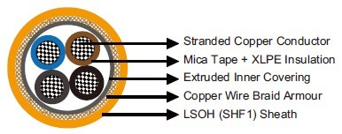 MFX400 0.6/1 kV Mica Tape + XLPE Insulated, LSOH (SHF1) Sheathed, Armoured Fire Resistant Power & Control Cables (Multicore)