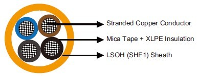 MTX400 0.6/1 kV HEPR Insulated, LSOH (SHF1) Sheathed Flame Retardant Power & Control Cables (Multicore)