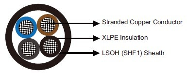 Flame Retardant Power & Control Cables (Multicore)