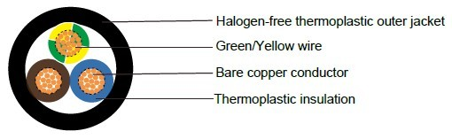 Thermoplastic Insulated Cables And Wires : B to bs industrial cables