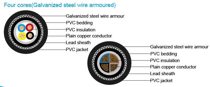 IEC 60502 1 Cables