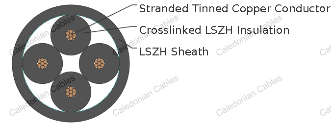 TYPE A1, A2 & A3 Railway Signalling Cable