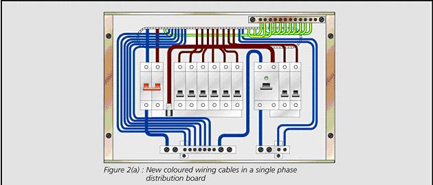 新装置的电路应接上使用新颜色代码的电线