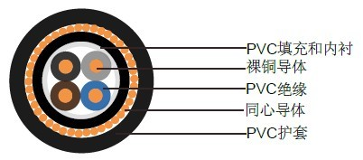NYCWY德国VDE标准工业电缆